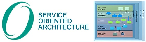 دانلود پاورپوینت Service Orientated Architecture