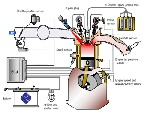 609451x150 - دانلود مقاله آشنایی با سیستمهای سوخت رسانی انژکتوری ومقایسه باکاربراتوری
